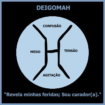 3.DEIGOMAH